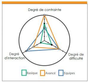 3-parcours-mooc-gdp-livre-blanc-unow
