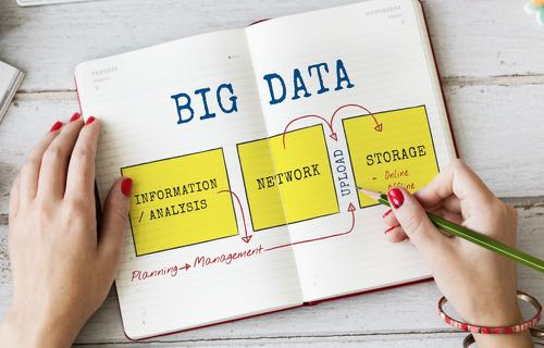 Le concept du big data