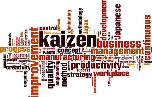La méthode Kaisen