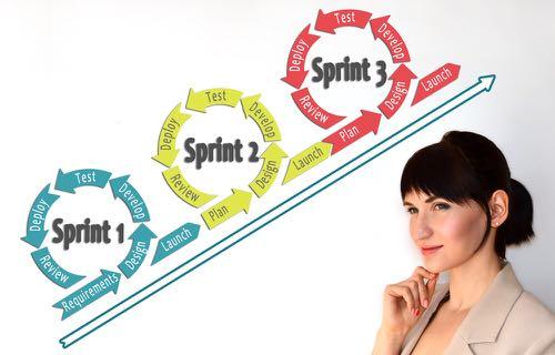 Planifier le sprint : une réunion complexe