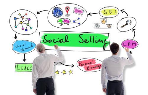 Construire une stratégie de social selling