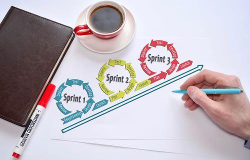 Le sprint au coeur de la méthodologie scrum