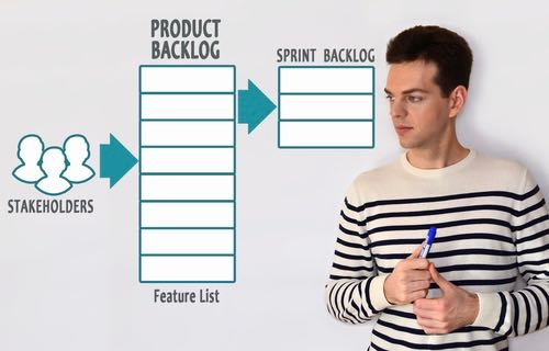 Présentation du product backlog de Scrum
