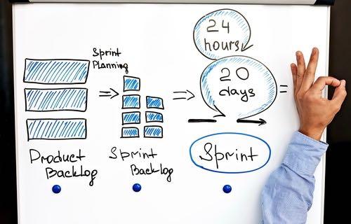 Revue de sprint et finalisation du projet Scrum