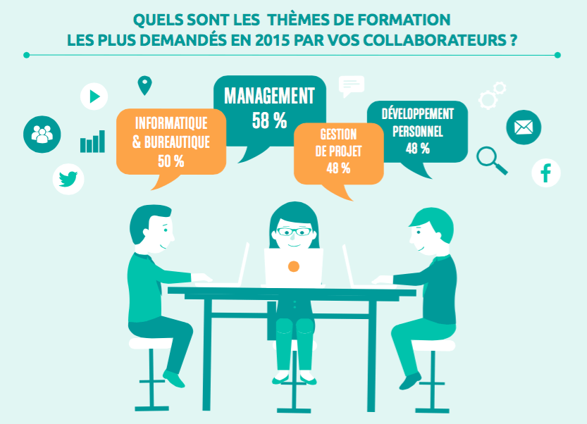 themes-formation-les-plus-demandés-2015