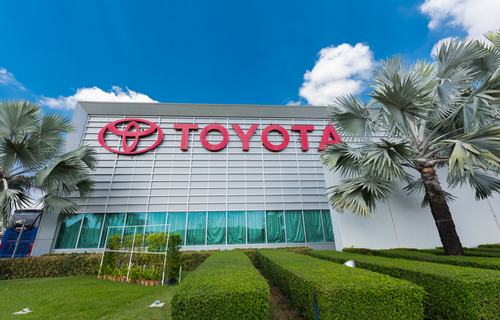 Le Toyota Production System